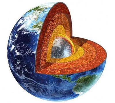 地球实际有多厚