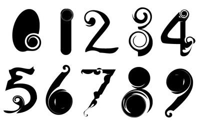 阿拉伯数字产生于古印度而非阿拉伯人发明