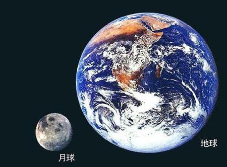 月球是从哪里来的