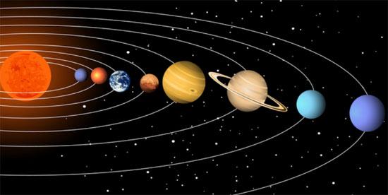 不同星球上一天有多长