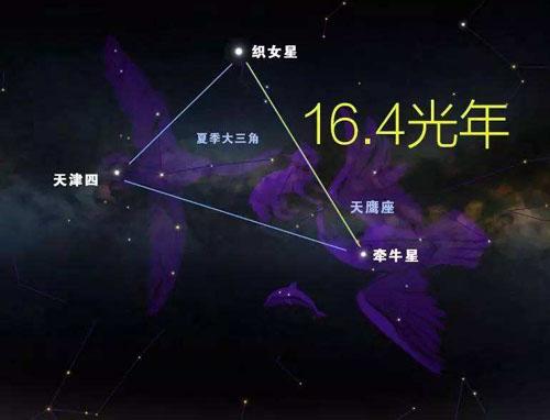 1.2万年后 织女星将成为新的指极星