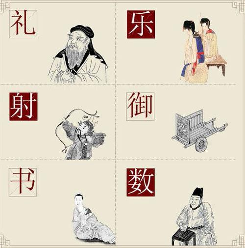 """古代教育中的""""六艺""""是什么"""