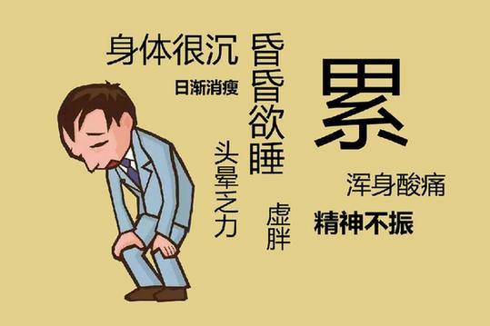 为什么总是感觉到很累 是没有睡好吗