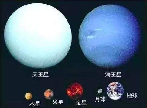 海王星和天王星内部存在钻石雨